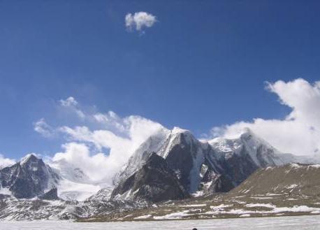 Himalaya Recorrer la cordillera de Himalaya